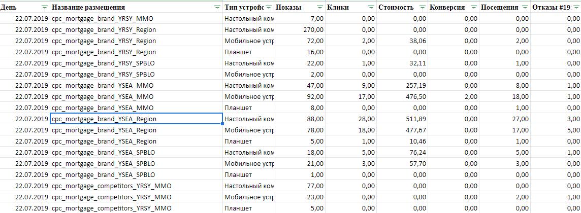 Пример вывода данных с помощью query